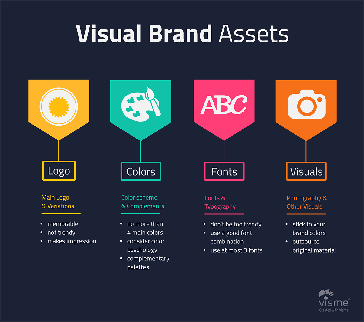What is a logo What are the functions of the logo Why you need a logo 4